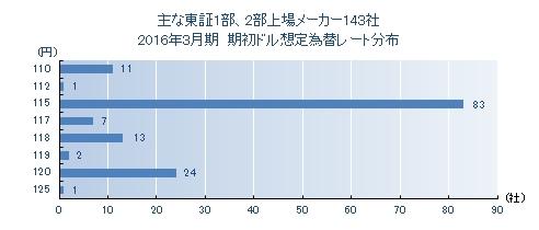 【政治】安倍首相「リーマン・ショックや大震災のような重大な事態が発生しない限り確実に実施する」 消費税10%©2ch.net YouTube動画>1本 ->画像>53枚