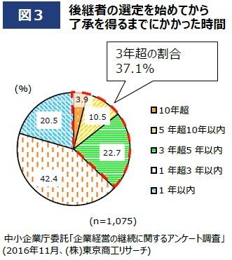 (セミナー資料より抜粋)