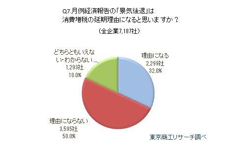 消費増税アンケート4