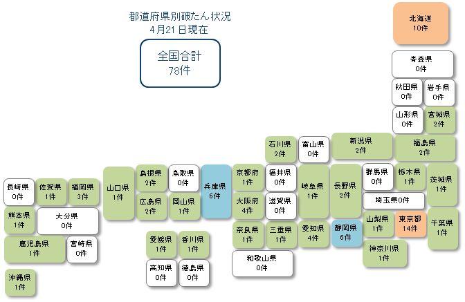 「新型コロナウイルス」関連倒産状況【4月21日17:00 現在】