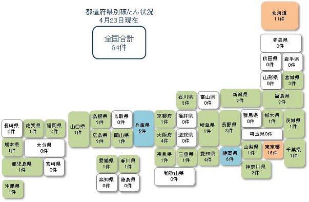 「新型コロナウイルス」関連倒産状況【4月23日17:00現在】