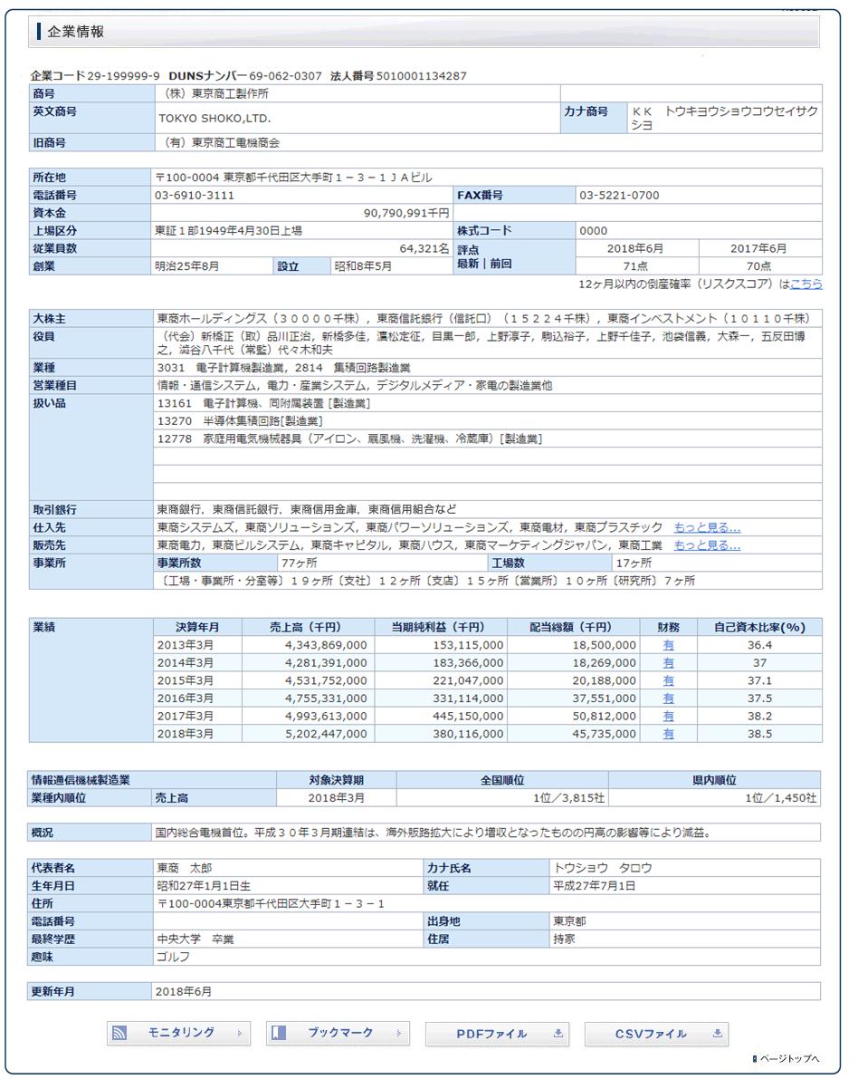情報 東京 倒産
